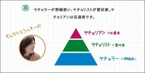 http://www.kokuyo-shop.jp/shop/u_page/honne05.aspx