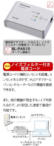 http://panasonic.jp/p3/plc/lineup.html