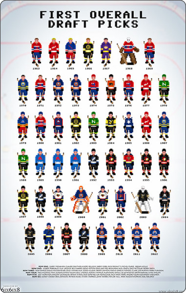 http://www.sixsix8.com/2013/02/8-bit-nhl-draft-picks/
