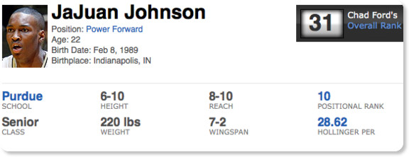 http://insider.espn.go.com/nba/draft/results/players/_/id/19369/jajuan-johnson