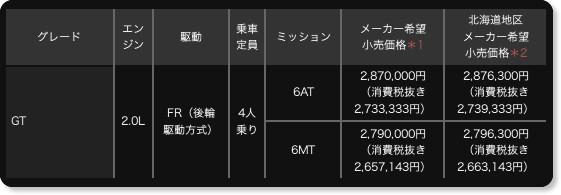 http://toyota.jp/86/001_p_001/grade/grade2/index.html