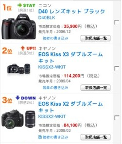 http://bcnranking.jp/category/subcategory_0008.html