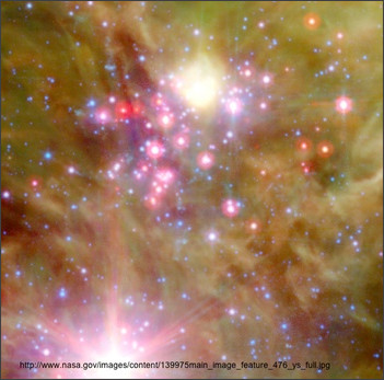 http://www.astro.washington.edu/courses/astro421/exams/star_formation_in-class_study_files/snowflake_cluster.jpg