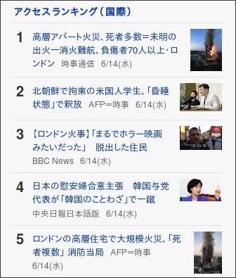 https://news.yahoo.co.jp/list/?c=world