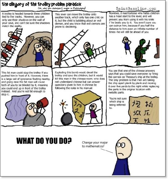 http://saintgasoline.com/comics/2007-03-04.JPG