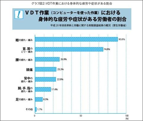 http://www.soumu.go.jp/soutsu/tokai/mymedia/28/0531.html