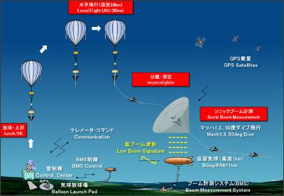 http://www.jaxa.jp/press/2015/07/images/20150727_dsend2_01.jpg