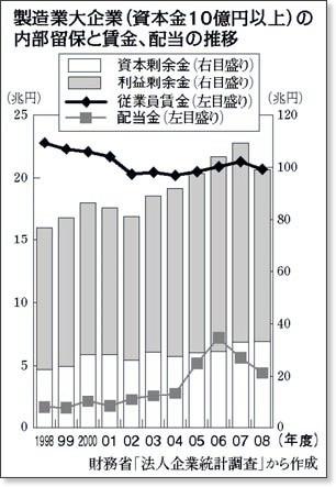 http://www.jcp.or.jp/akahata/aik09/2009-09-08/2009090808_01_1b.jpg
