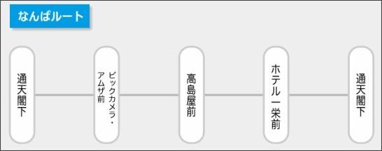http://www.shinsekai-bus.com/unkou.html