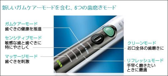 http://www.sonicare.jp/brushes/flexcareplus/1.html
