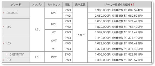 http://toyota.jp/corollaaxio/002_p_002/concept/grade/index.html