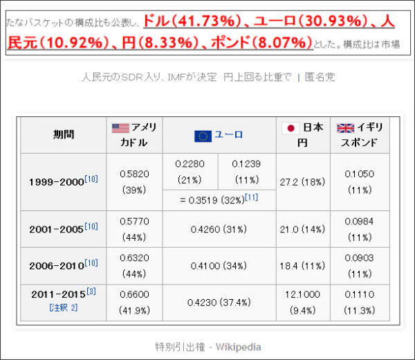 http://tokumei10.blogspot.com/2015/12/blog-post_48.html
