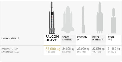 http://www.spacex.com/sites/spacex/files/fhgraphic.jpg
