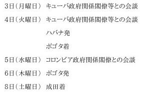 http://www.maff.go.jp/j/press/kokusai/kokusei/100430.html