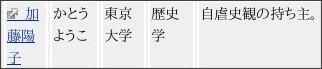 https://www35.atwiki.jp/kolia/pages/1542.html