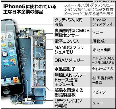 http://iphonefan.seesaa.net/article/296242161.html