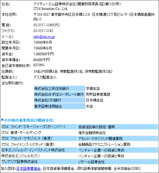http://web.archive.org/web/20040211060054/http://www.itm.co.jp/profile/page0301.html