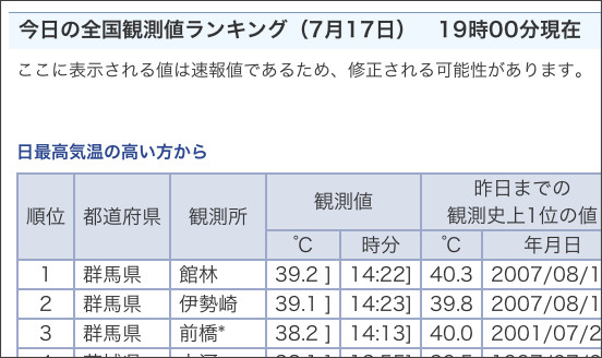 http://www.data.jma.go.jp/obd/stats/data/mdrr/rank_daily/data00.html