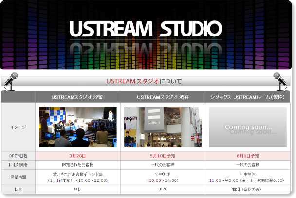 http://www.tv-bank.com/jp/service/ustream_studio.html