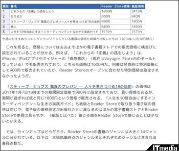 http://ebook.itmedia.co.jp/ebook/articles/1012/10/news032.html