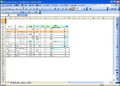 https://itudjq.bay.livefilestore.com/y1pr07De0hY-zDW34o1Ksc296KQFVLkJ3IuOtnVIQubpQXw8Kxvn1UTXa0C1L4ak4yI6yAhV8Y2ooVehQsVghyJKXRB5bMmlBe_/RealReader_Table1_600_Excel.jpg?psid=1