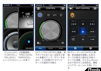 http://plusd.itmedia.co.jp/lifestyle/articles/1004/20/news043.html