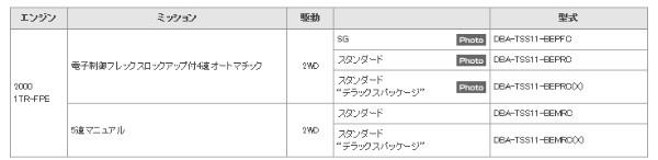 http://toyota.jp/comfort/concept/grade/index.html