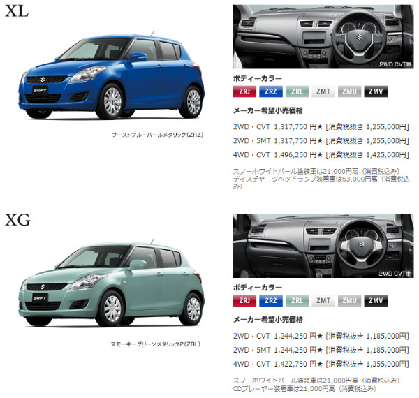 http://www.suzuki.co.jp/car/swift/grade_price/index.html