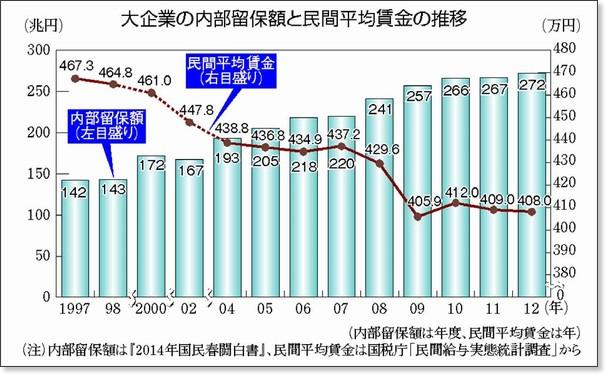 http://www.jcp.or.jp/akahata/aik13/2014-01-14/2014011401_01_1.jpg