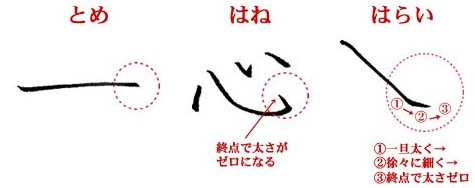http://bimoji.jp/kotsu/kotsu.html