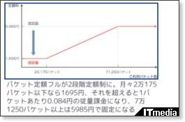 http://plusd.itmedia.co.jp/mobile/articles/0808/05/news062.html