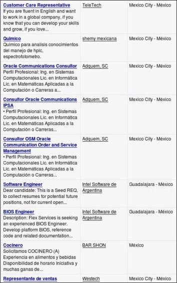http://www.learn4good.com/jobs/language/spanish/list/country/mexico/