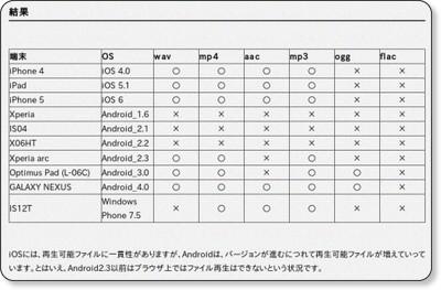 https://www.x-fit.jp/tips/179