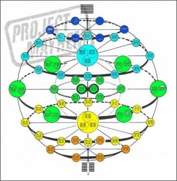 http://www.deldebbio.com.br/deldebbio/wp-content/uploads/2011/03/I-ching-energia-cores-450x468.jpg