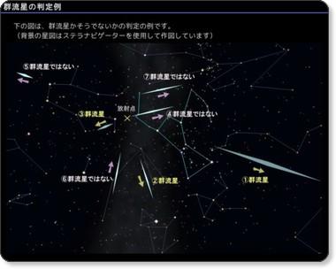 http://www.nao.ac.jp/phenomena/20091019/radiant.html