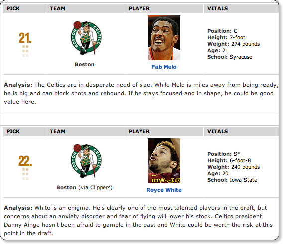 http://insider.espn.com/nba/draft2012/story/_/id/7870595/nba-mock-draft-version-4