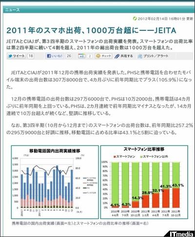 http://www.itmedia.co.jp/promobile/articles/1202/14/news085.html