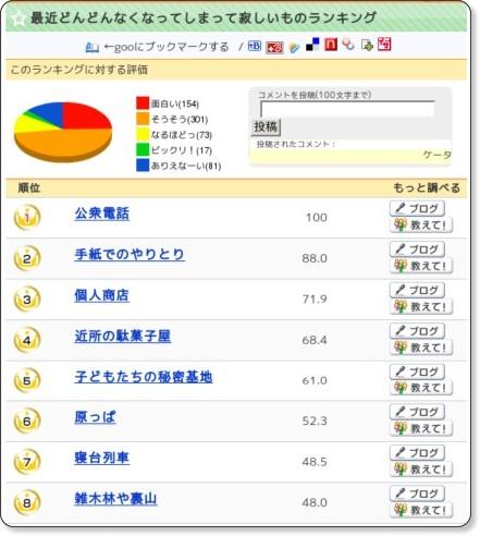 http://ranking.goo.ne.jp/ranking/999/ecology_clean/