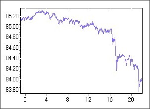 http://www.nikkei.co.jp/gifdata/yen_chart_L.gif