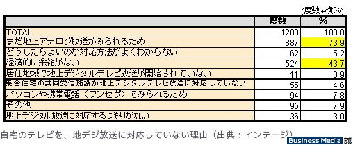 http://bizmakoto.jp/makoto/articles/1004/07/news011.html