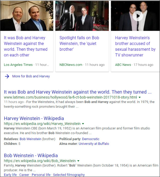 https://www.google.com/search?source=hp&q=Bob+and+Harvey&oq=Bob+and+Harvey&gs_l=psy-ab.3..0l3j0i22i30k1l7.1773.1773.0.2483.1.1.0.0.0.0.127.127.0j1.1.0....0...1.2.64.psy-ab..0.1.126....0.dg5I4Di0oHw