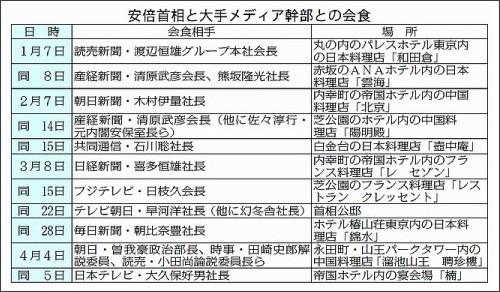 http://www.jcp.or.jp/akahata/aik13/2013-04-11/2013041101_01_1.html