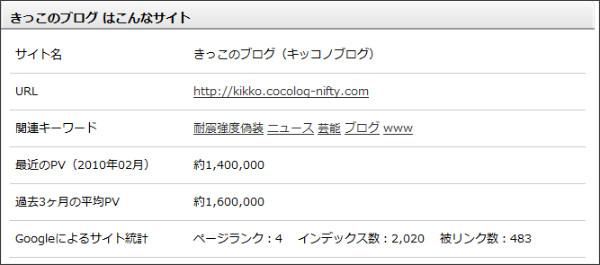http://donnamedia.shoeisha.jp/site/detail/3551