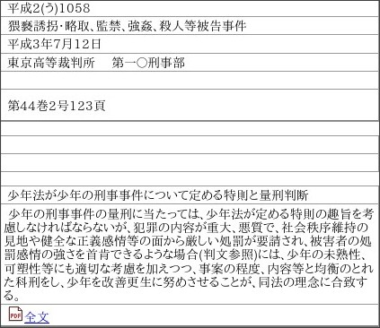 http://www.courts.go.jp/app/hanrei_jp/detail3?id=20261