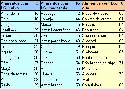 http://www.copacabanarunners.net/glice.html