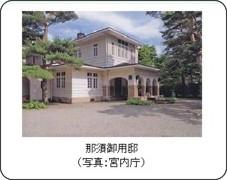 http://www.kunaicho.go.jp/about/shisetsu/kokyo/goyotei.html