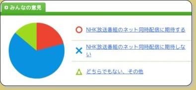 http://news.goo.ne.jp/hatake/20101115/kiji4843.html?pageIndex=1&type=new