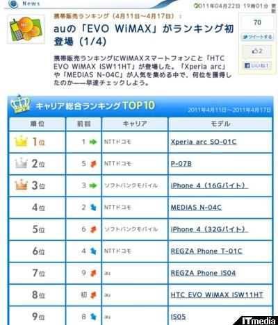 http://plusd.itmedia.co.jp/mobile/articles/1104/22/news012.html