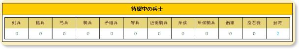http://s7.3gokushi.jp/facility/unit_status.php
