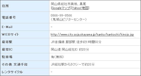http://www.oshirobu.com/japan100/069.html